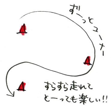 Ushi3